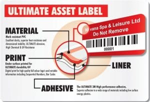 ultimate_asset_label